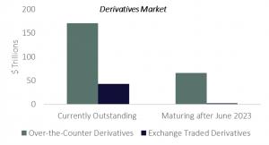 Derivatives v2